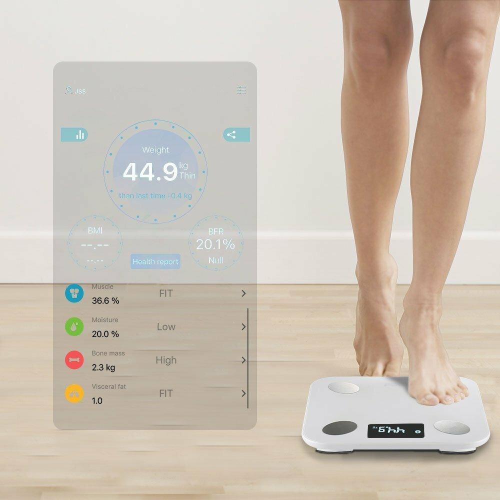 Показатели смарт весов